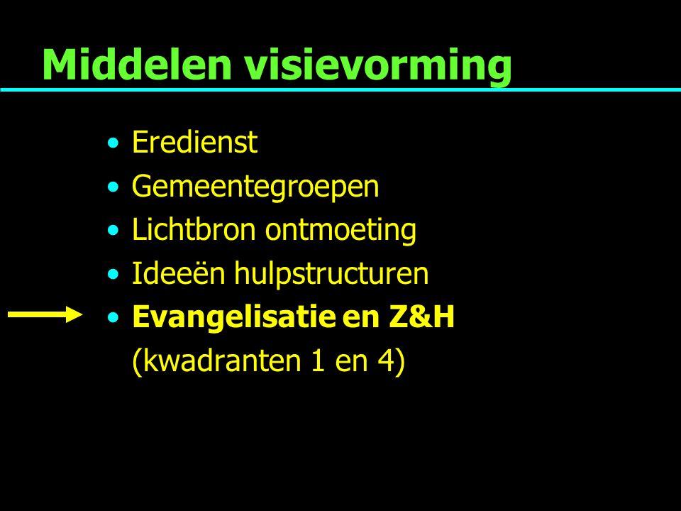 Middelen visievorming Eredienst Gemeentegroepen Lichtbron ontmoeting Ideeën hulpstructuren Evangelisatie en Z&H (kwadranten 1 en 4)