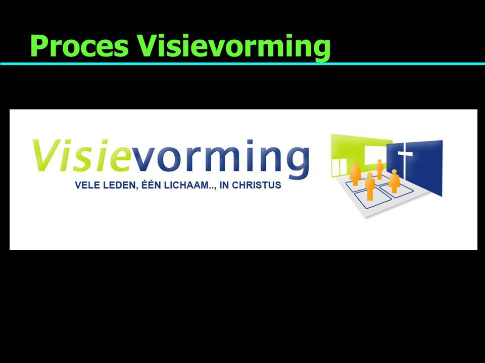Proces Visievorming