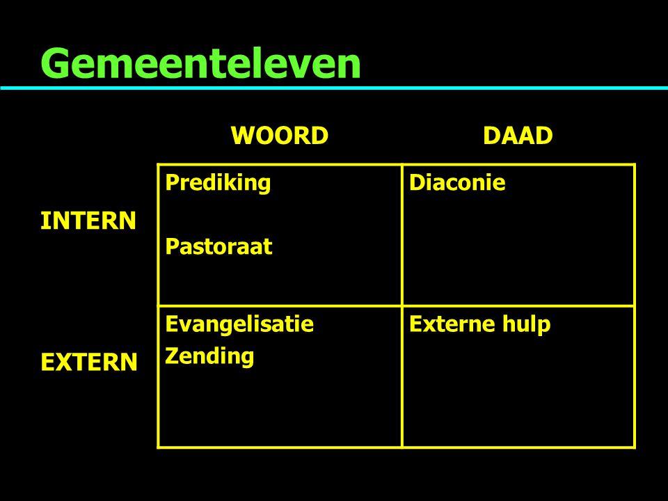 Gemeenteleven WOORDDAAD INTERN Prediking Pastoraat Diaconie EXTERN Evangelisatie Zending Externe hulp