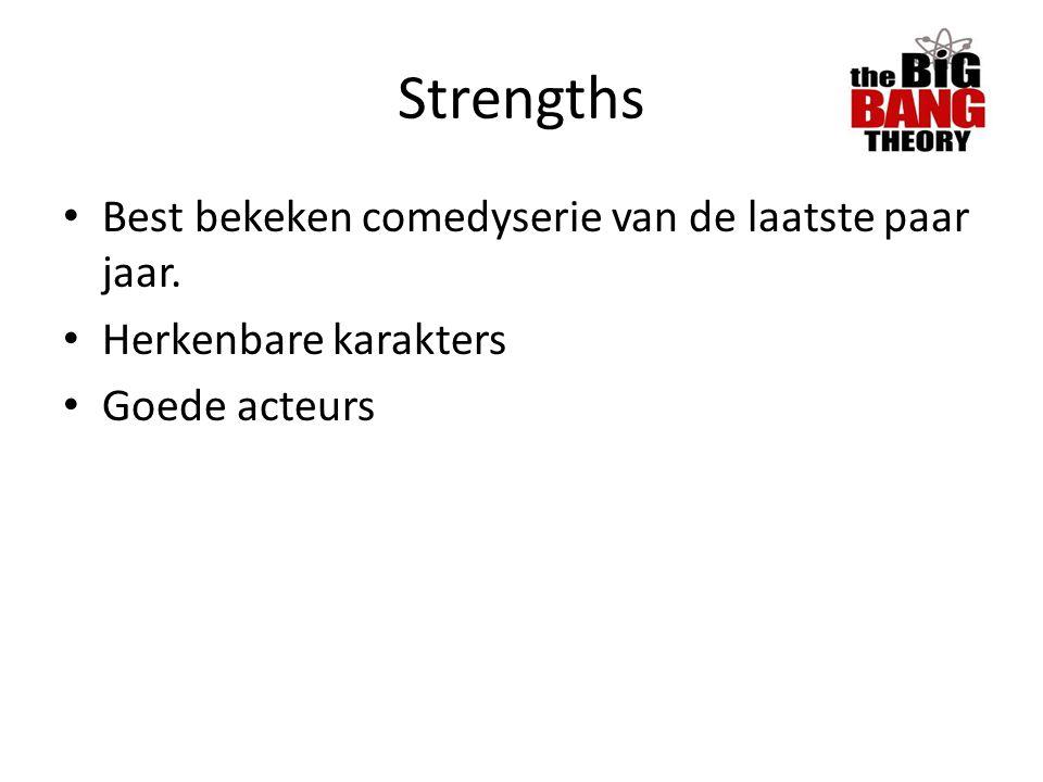 Strengths Best bekeken comedyserie van de laatste paar jaar. Herkenbare karakters Goede acteurs