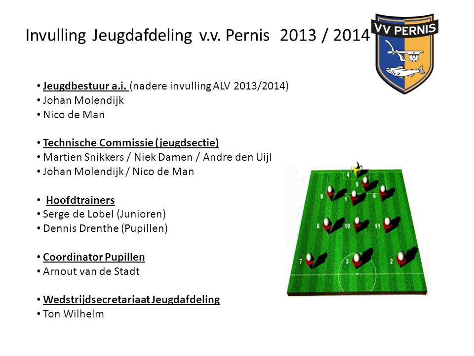 Invulling Jeugdafdeling v.v. Pernis 2013 / 2014 Jeugdbestuur a.i. (nadere invulling ALV 2013/2014) Johan Molendijk Nico de Man Technische Commissie (j
