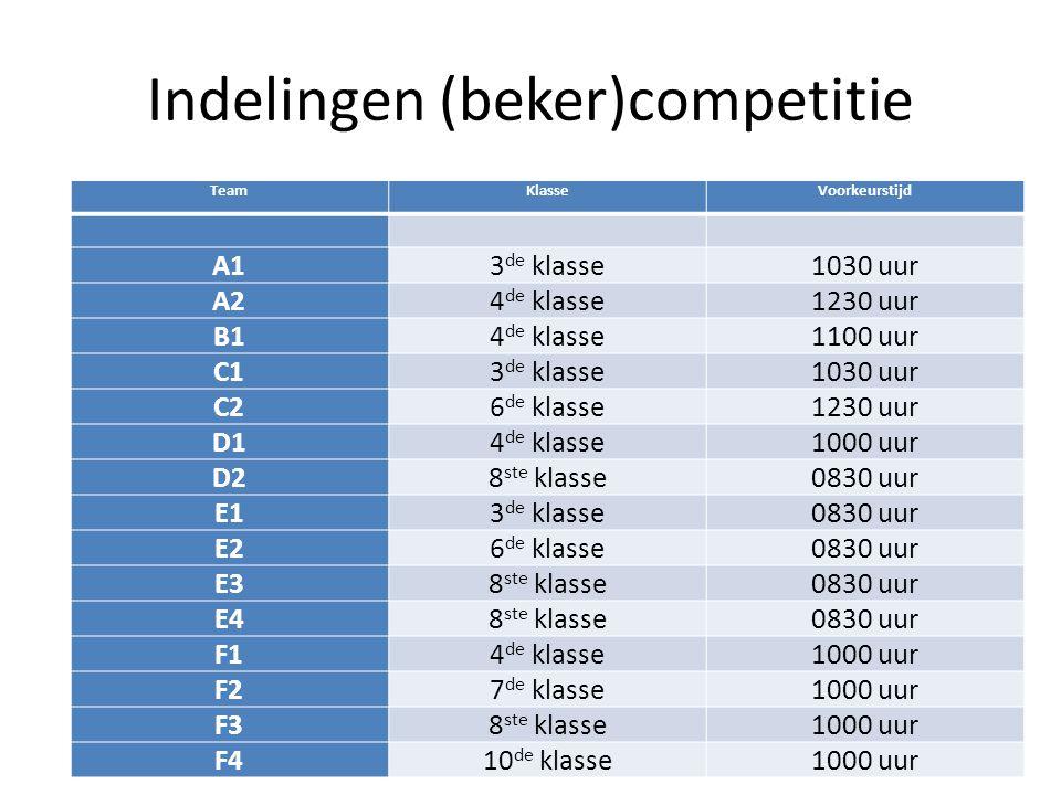 Indelingen (beker)competitie TeamKlasseVoorkeurstijd A13 de klasse1030 uur A24 de klasse1230 uur B14 de klasse1100 uur C13 de klasse1030 uur C26 de kl