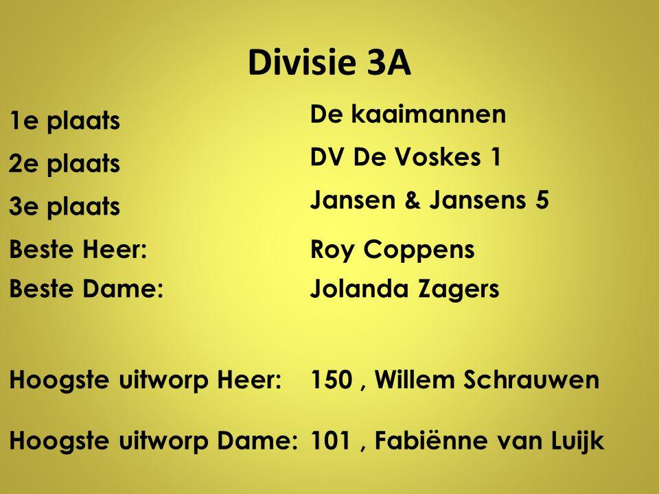 Divisie 3A 1e plaats De kaaimannen 2e plaats DV De Voskes 1 3e plaats Jansen & Jansens 5 Beste Heer:Roy Coppens Beste Dame:Jolanda Zagers Hoogste uitw