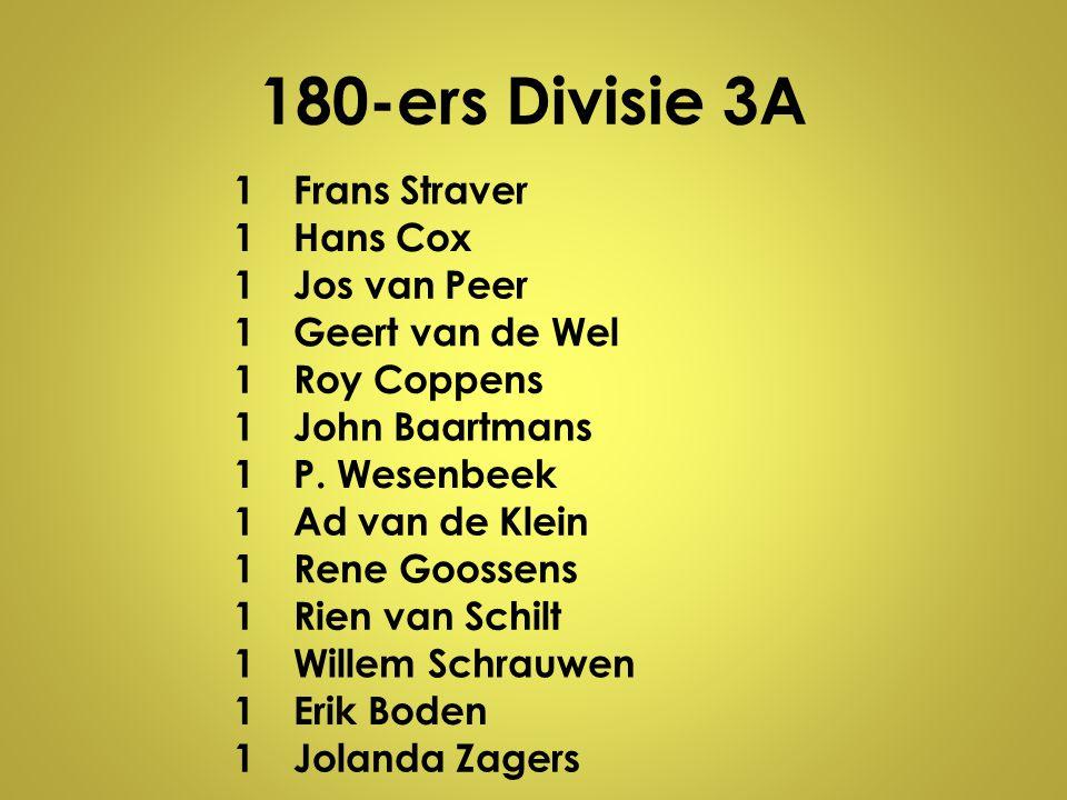 180-ers Divisie 3A 1Frans Straver 1Hans Cox 1Jos van Peer 1Geert van de Wel 1Roy Coppens 1John Baartmans 1P. Wesenbeek 1Ad van de Klein 1Rene Goossens