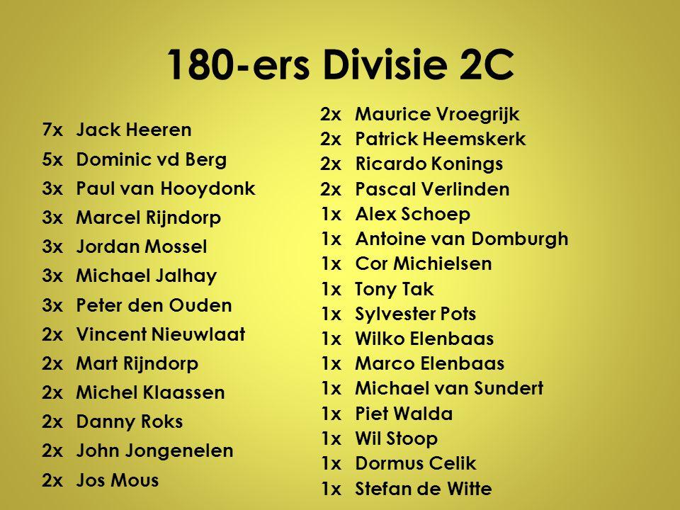 180-ers Divisie 2C 7xJack Heeren 5xDominic vd Berg 3xPaul van Hooydonk 3xMarcel Rijndorp 3xJordan Mossel 3xMichael Jalhay 3xPeter den Ouden 2xVincent