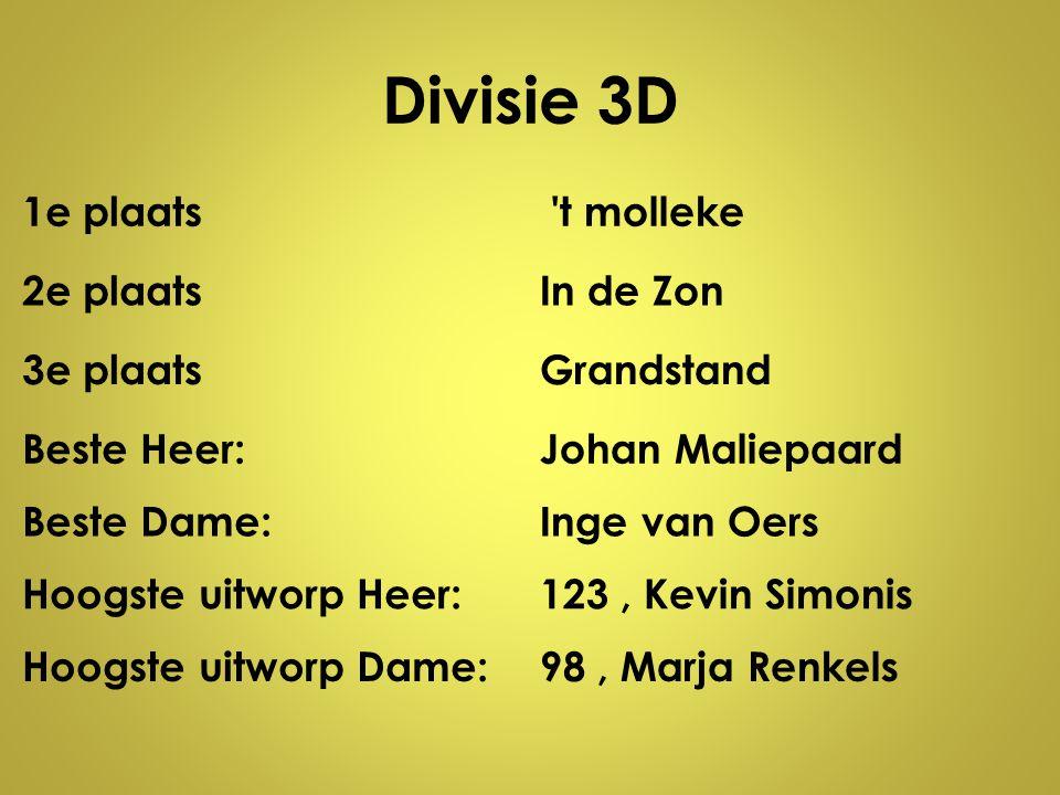 Divisie 3D 1e plaats 't molleke 2e plaatsIn de Zon 3e plaatsGrandstand Beste Heer:Johan Maliepaard Beste Dame:Inge van Oers Hoogste uitworp Heer:123,