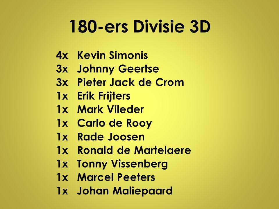 180-ers Divisie 3D 4xKevin Simonis 3xJohnny Geertse 3xPieter Jack de Crom 1xErik Frijters 1xMark Vileder 1xCarlo de Rooy 1xRade Joosen 1xRonald de Mar