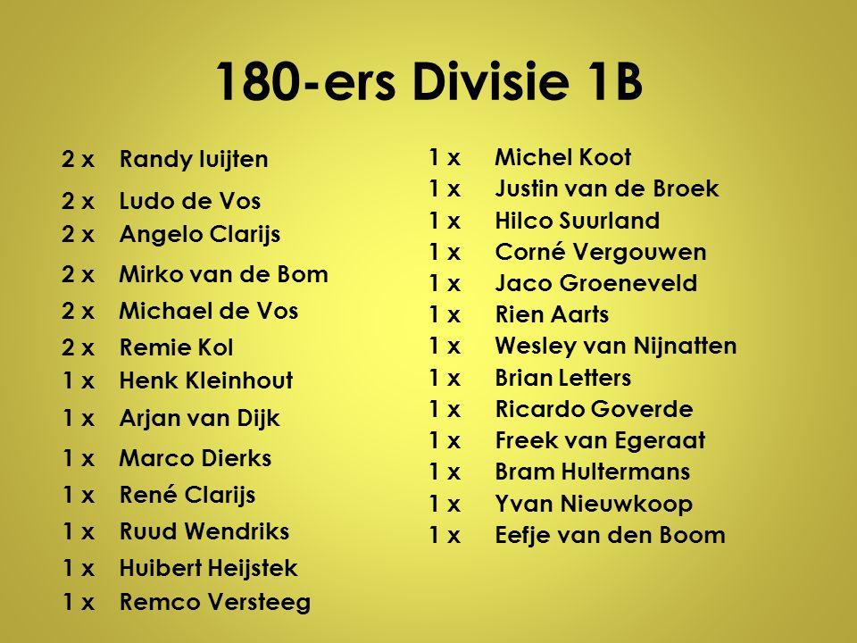 180-ers Divisie 1B 2 xRandy luijten 2 xLudo de Vos 2 xAngelo Clarijs 2 xMirko van de Bom 2 xMichael de Vos 2 xRemie Kol 1 xHenk Kleinhout 1 xArjan van