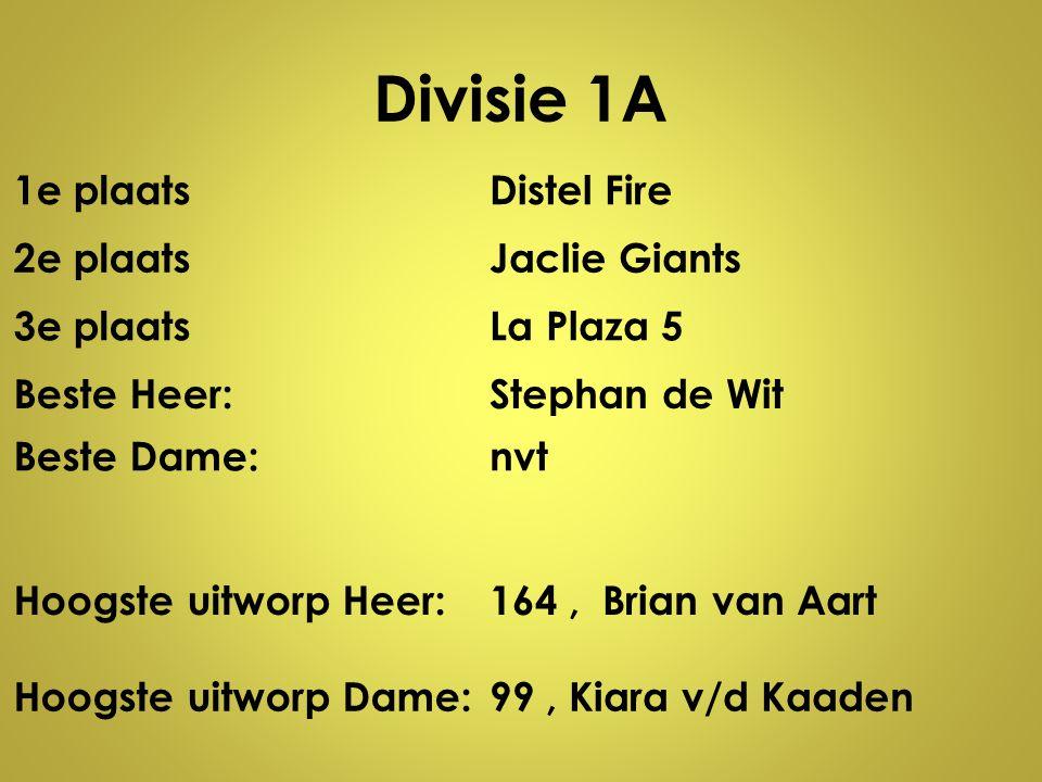 Divisie 1A 1e plaatsDistel Fire 2e plaatsJaclie Giants 3e plaatsLa Plaza 5 Beste Heer:Stephan de Wit Beste Dame:nvt Hoogste uitworp Heer:164, Brian va