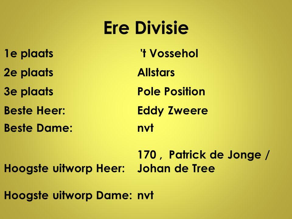 Ere Divisie 1e plaats 't Vossehol 2e plaatsAllstars 3e plaatsPole Position Beste Heer:Eddy Zweere Beste Dame:nvt Hoogste uitworp Heer: 170, Patrick de