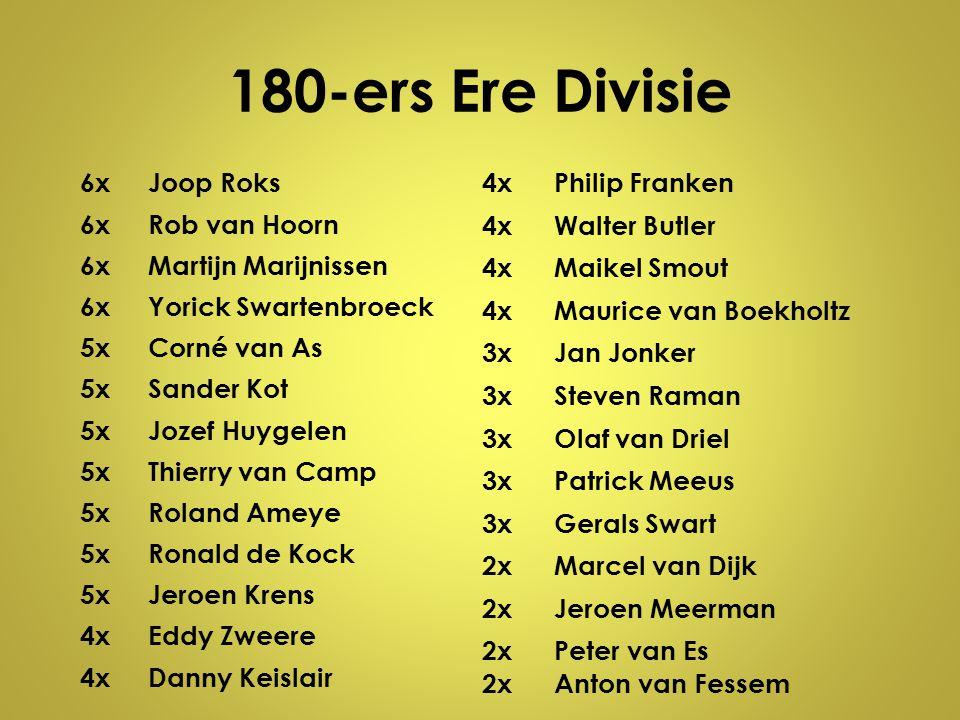 180-ers Ere Divisie 6xJoop Roks 6xRob van Hoorn 6xMartijn Marijnissen 6xYorick Swartenbroeck 5xCorné van As 5xSander Kot 5xJozef Huygelen 5xThierry va