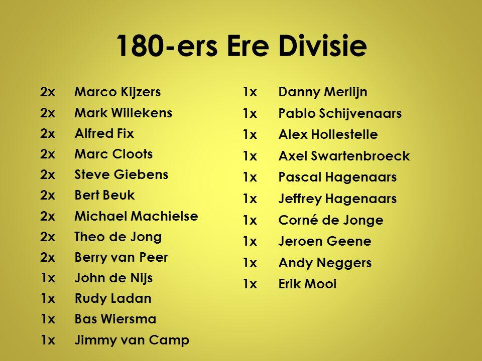 180-ers Ere Divisie 2xMarco Kijzers 2xMark Willekens 2xAlfred Fix 2xMarc Cloots 2xSteve Giebens 2xBert Beuk 2xMichael Machielse 2xTheo de Jong 2xBerry