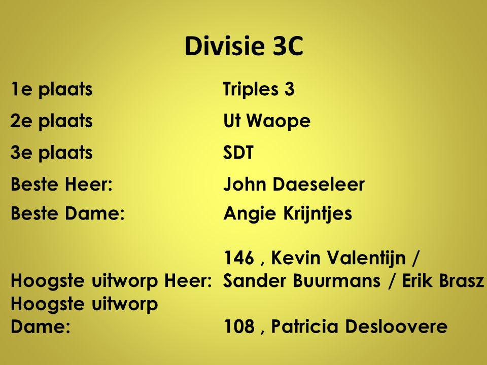 Divisie 3C 1e plaatsTriples 3 2e plaatsUt Waope 3e plaatsSDT Beste Heer:John Daeseleer Beste Dame:Angie Krijntjes Hoogste uitworp Heer: 146, Kevin Val