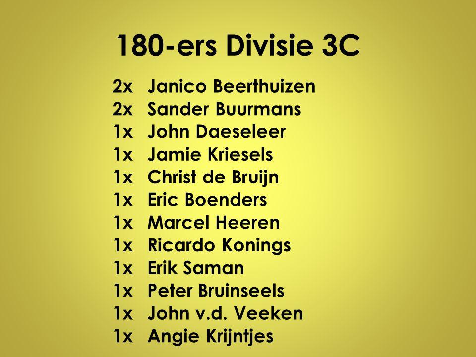180-ers Divisie 3C 2xJanico Beerthuizen 2xSander Buurmans 1xJohn Daeseleer 1xJamie Kriesels 1xChrist de Bruijn 1xEric Boenders 1xMarcel Heeren 1xRicar