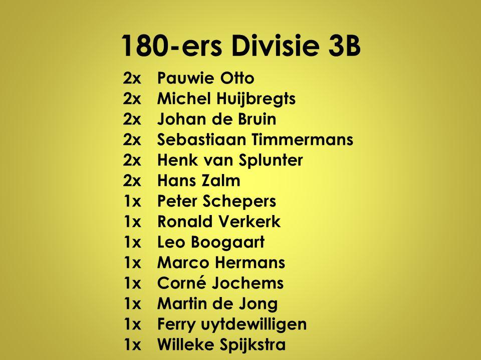 180-ers Divisie 3B 2xPauwie Otto 2xMichel Huijbregts 2xJohan de Bruin 2xSebastiaan Timmermans 2xHenk van Splunter 2xHans Zalm 1xPeter Schepers 1xRonal