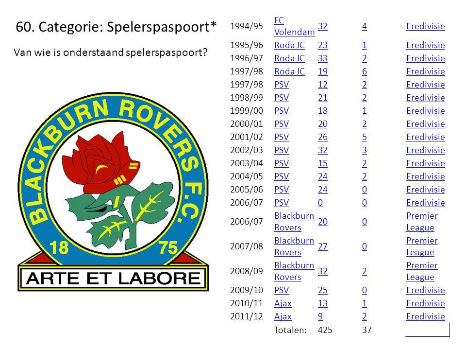 60. Categorie: Spelerspaspoort* Van wie is onderstaand spelerspaspoort? 1994/95 FC Volendam 324Eredivisie 1995/96Roda JC231Eredivisie 1996/97Roda JC33