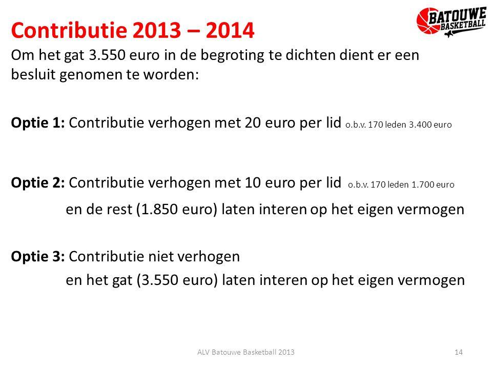 Contributie 2013 – 2014 Om het gat 3.550 euro in de begroting te dichten dient er een besluit genomen te worden: Optie 1: Contributie verhogen met 20