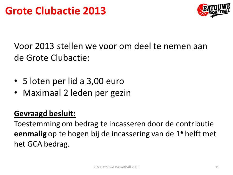 Grote Clubactie 2013 Voor 2013 stellen we voor om deel te nemen aan de Grote Clubactie: 5 loten per lid a 3,00 euro Maximaal 2 leden per gezin Gevraag
