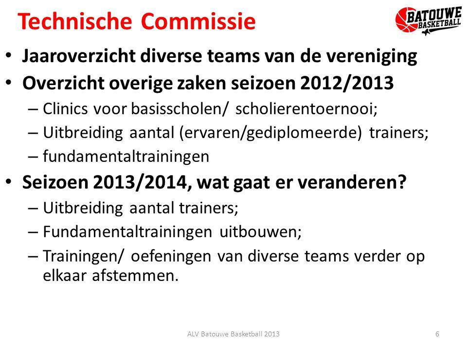 Verkiezingen Aftredend: Penningmeester Pieter Peren 17ALV Batouwe Basketball 2013
