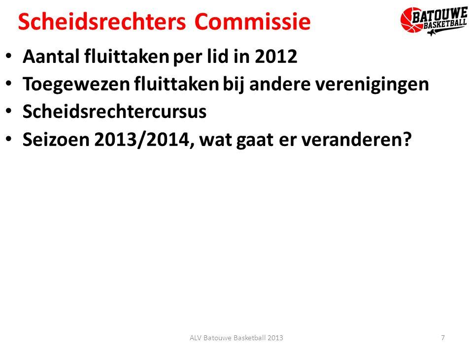 Scheidsrechters Commissie Aantal fluittaken per lid in 2012 Toegewezen fluittaken bij andere verenigingen Scheidsrechtercursus Seizoen 2013/2014, wat