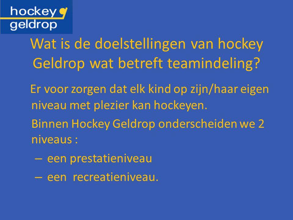 Wat is de doelstellingen van hockey Geldrop wat betreft teamindeling.
