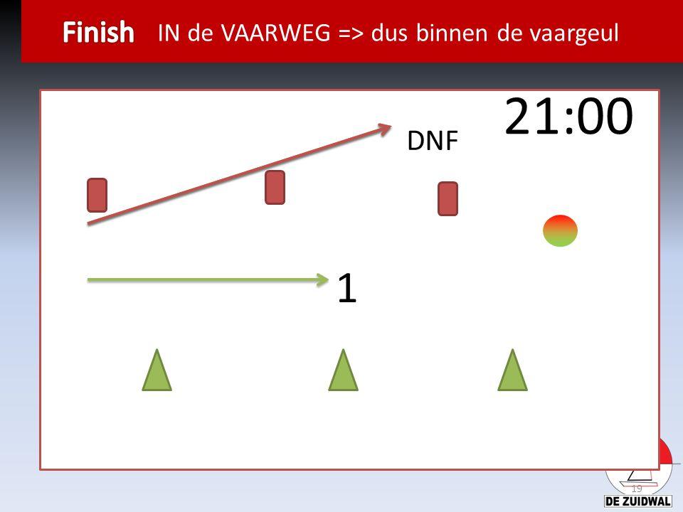 19 21:00 1 2 IN de VAARWEG => dus binnen de vaargeul DNF 1