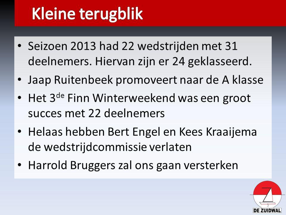 Seizoen 2013 had 22 wedstrijden met 31 deelnemers. Hiervan zijn er 24 geklasseerd. Jaap Ruitenbeek promoveert naar de A klasse Het 3 de Finn Winterwee