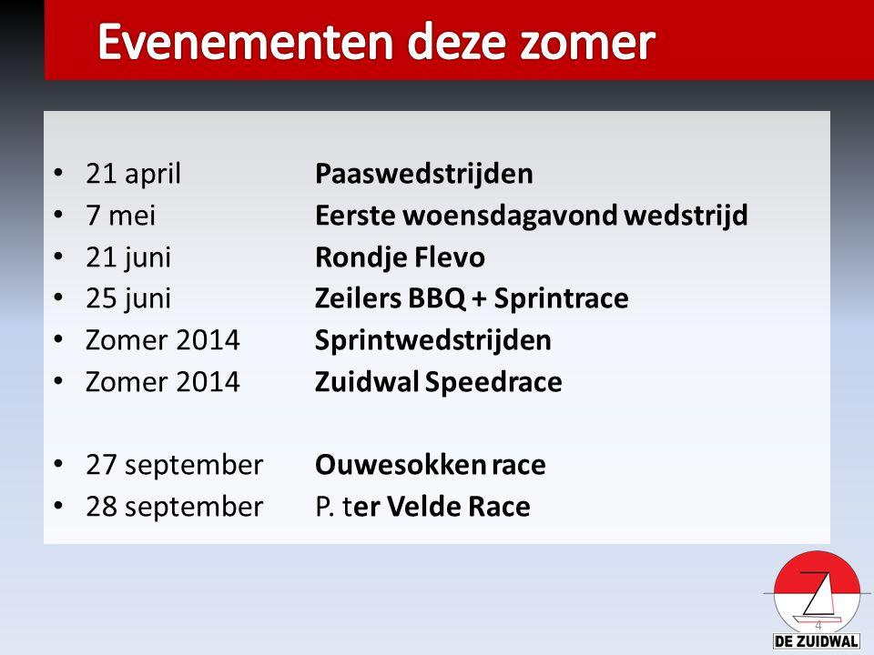 21 april Paaswedstrijden 7 meiEerste woensdagavond wedstrijd 21 juniRondje Flevo 25 juniZeilers BBQ + Sprintrace Zomer 2014Sprintwedstrijden Zomer 2014Zuidwal Speedrace 27 septemberOuwesokken race 28 septemberP.
