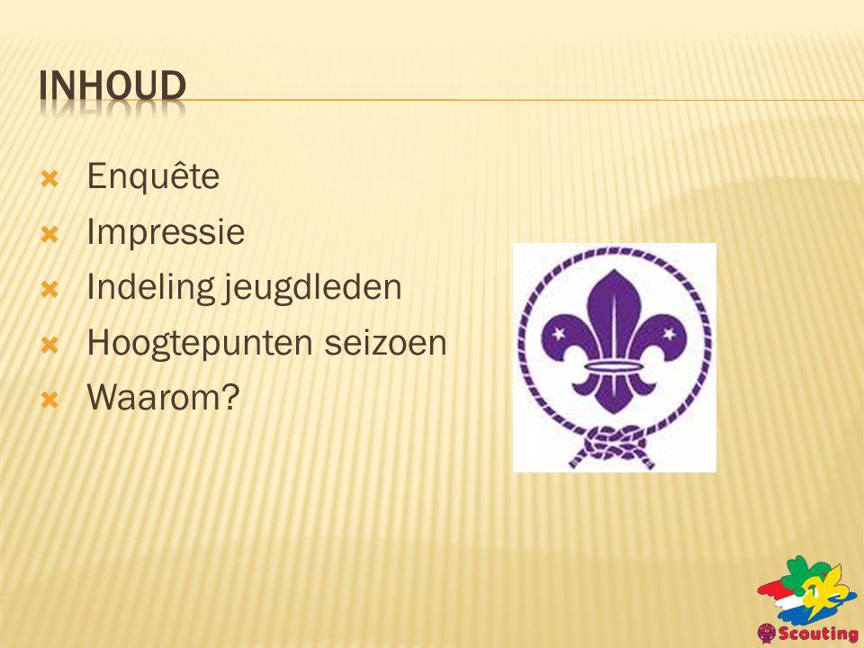  Enquête  Impressie  Indeling jeugdleden  Hoogtepunten seizoen  Waarom?
