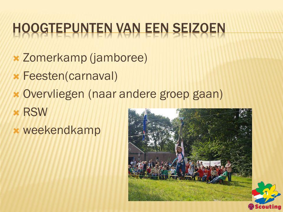  Zomerkamp (jamboree)  Feesten(carnaval)  Overvliegen (naar andere groep gaan)  RSW  weekendkamp