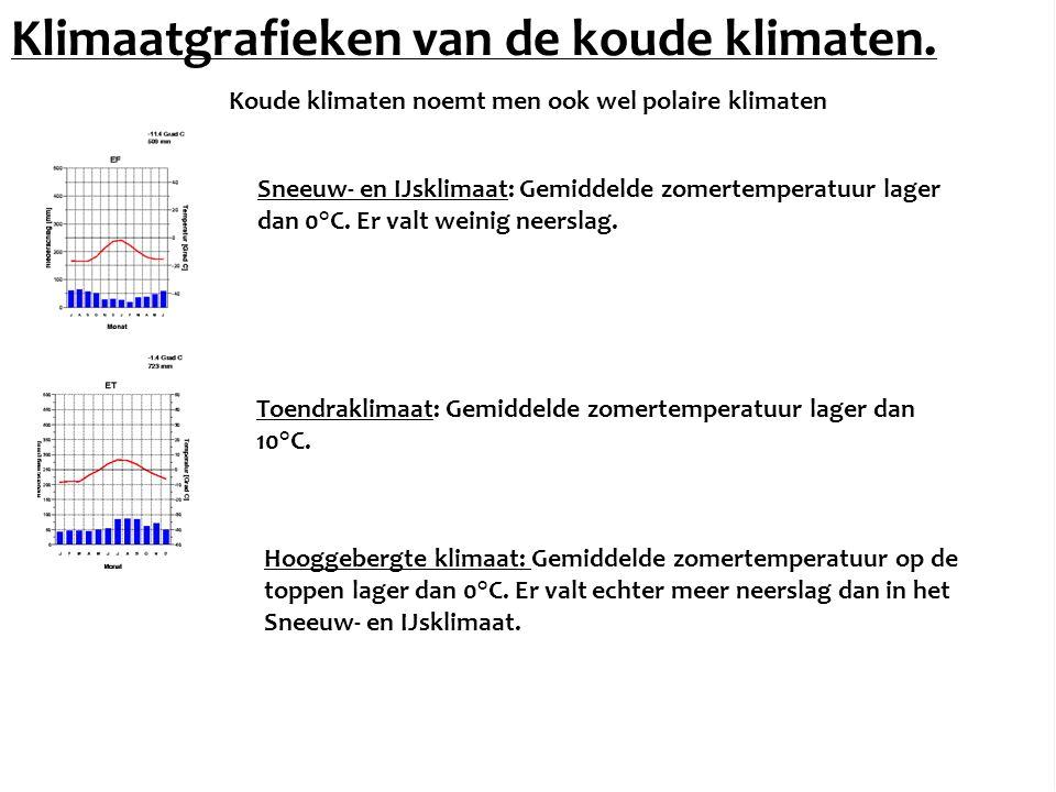 Klimaatgrafieken van de koude klimaten. Koude klimaten noemt men ook wel polaire klimaten Sneeuw- en IJsklimaat: Gemiddelde zomertemperatuur lager dan