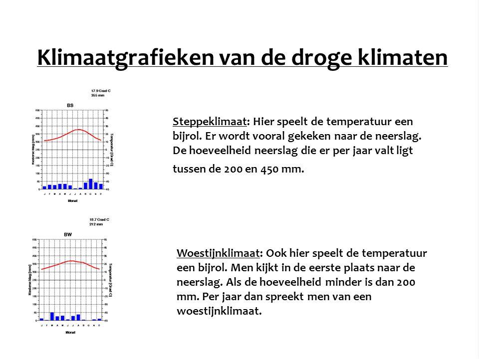 Klimaatgrafieken van de droge klimaten Steppeklimaat: Hier speelt de temperatuur een bijrol. Er wordt vooral gekeken naar de neerslag. De hoeveelheid