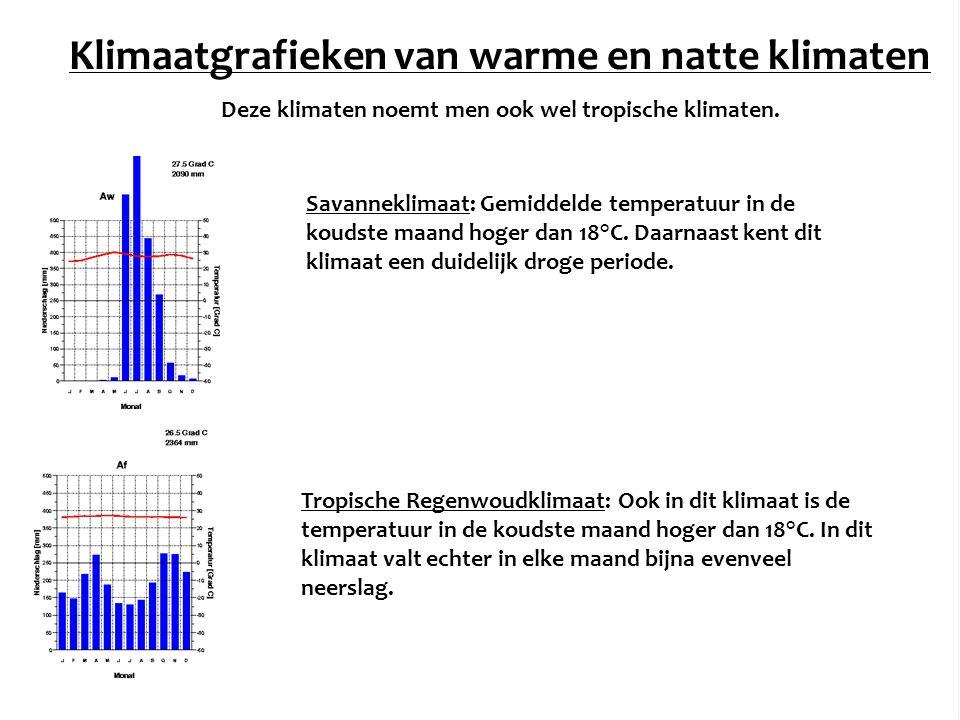 Klimaatgrafieken van warme en natte klimaten Deze klimaten noemt men ook wel tropische klimaten. Savanneklimaat: Gemiddelde temperatuur in de koudste