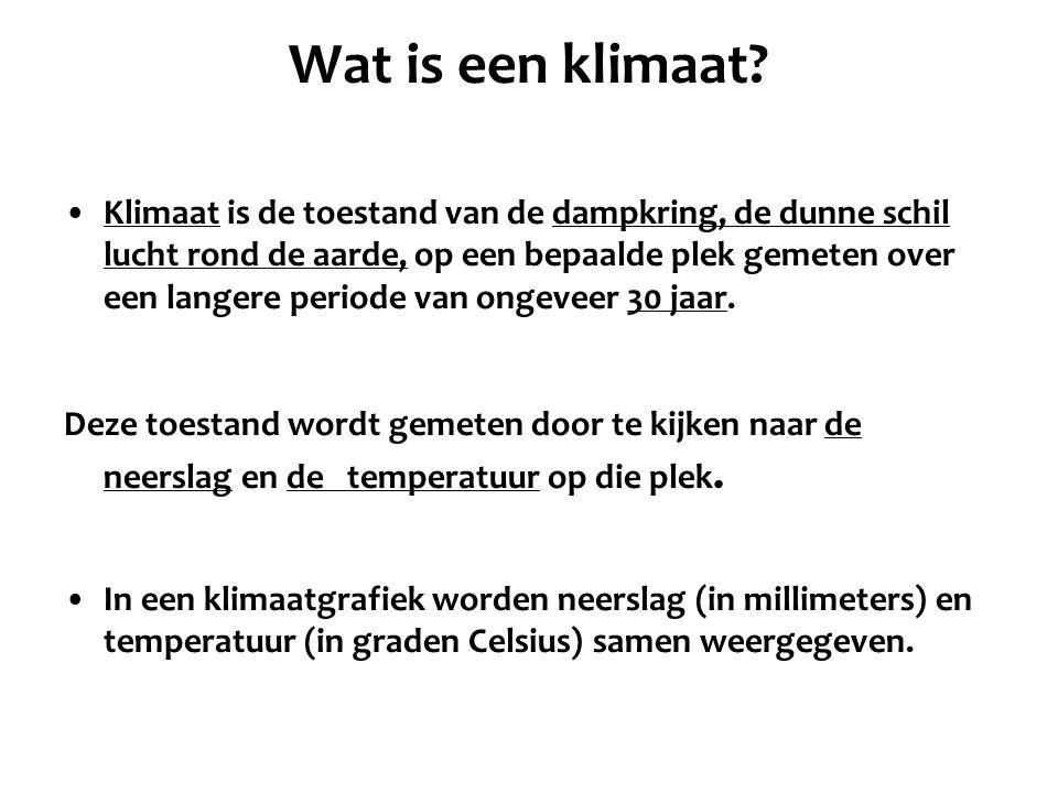 Wat is een klimaat? Klimaat is de toestand van de dampkring, de dunne schil lucht rond de aarde, op een bepaalde plek gemeten over een langere periode