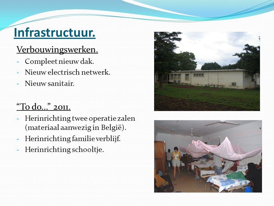 Infrastructuur. Verbouwingswerken. - Compleet nieuw dak.
