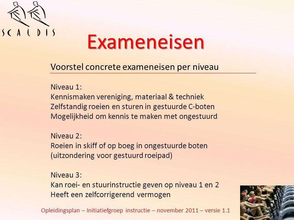 Exameneisen Voorstel concrete exameneisen per niveau Niveau 1: Kennismaken vereniging, materiaal & techniek Zelfstandig roeien en sturen in gestuurde