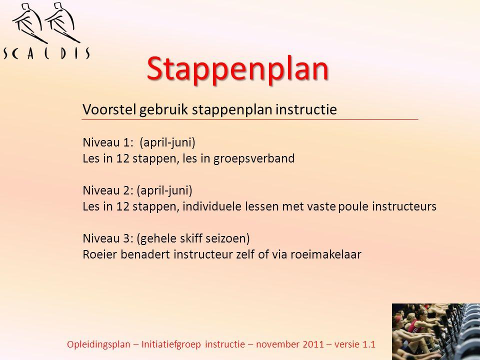Stappenplan Voorstel gebruik stappenplan instructie Niveau 1: (april-juni) Les in 12 stappen, les in groepsverband Niveau 2: (april-juni) Les in 12 st