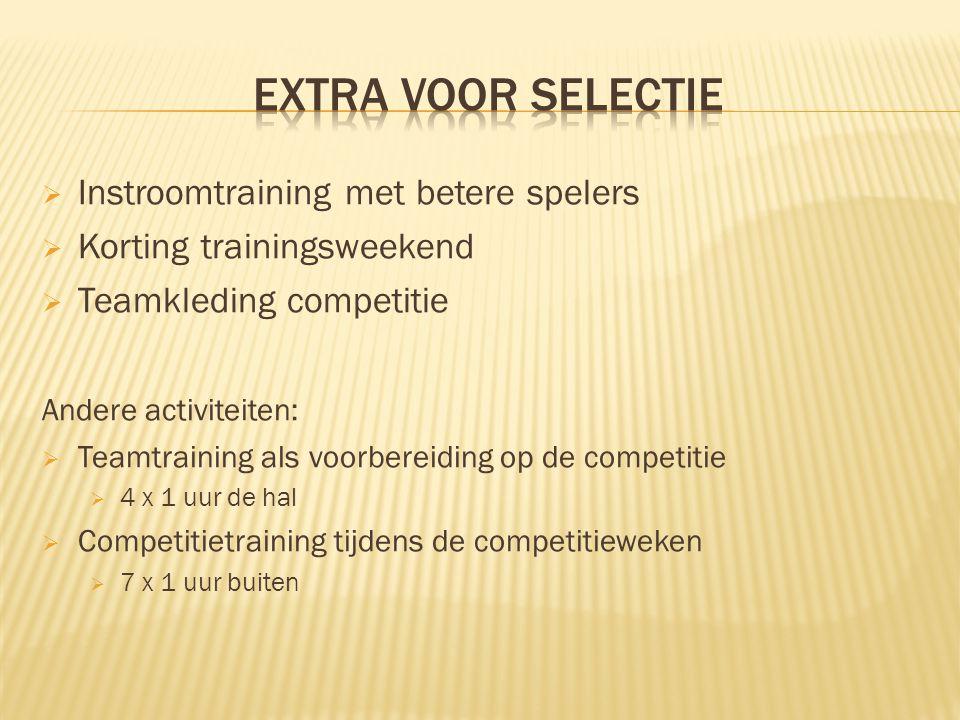 Training algemeen: 1 uur training = 100,- euro 2 uur training = 200,- euro 2,5 uur training = 250,- euro 1 uur conditietraining = 50,- euro Selectietraining:  2,5 uur trainen + 1 uur conditie = 230,- / 250,- euro  2 uur trainen + 1 uur conditie = 180,- / 200,- euro