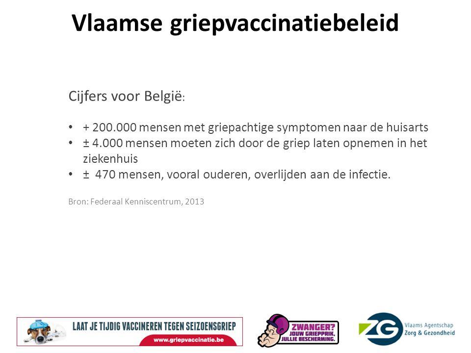 Vlaamse griepvaccinatiebeleid Cijfers voor België : + 200.000 mensen met griepachtige symptomen naar de huisarts ± 4.000 mensen moeten zich door de gr