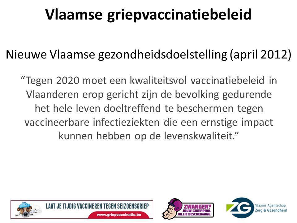 Vlaamse griepvaccinatiebeleid Tegen 2020 is minstens 50% van de risicogroepen voor complicaties van griep jonger dan 65 jaar jaarlijks gevaccineerd tegen seizoensgriep.