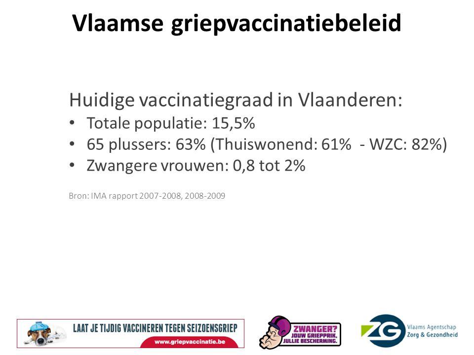 Vlaamse griepvaccinatiebeleid Huidige vaccinatiegraad in Vlaanderen: Totale populatie: 15,5% 65 plussers: 63% (Thuiswonend: 61% - WZC: 82%) Zwangere v