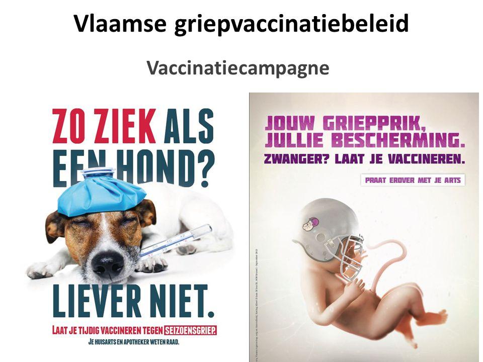 Vlaamse griepvaccinatiebeleid Vaccinatiecampagne