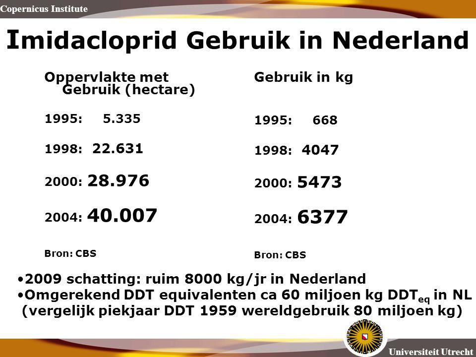 Copernicus Institute Universiteit Utrecht I midacloprid Gebruik in Nederland Oppervlakte met Gebruik (hectare) 1995: 5.335 1998: 22.631 2000: 28.976 2