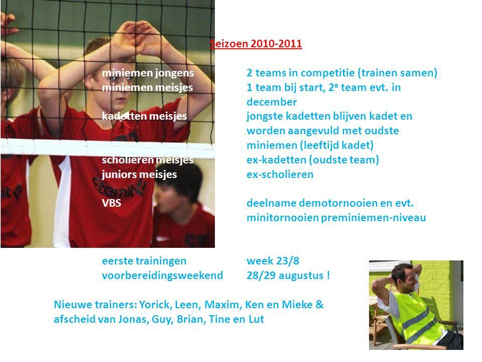 Seizoen 2010-2011 miniemen jongens2 teams in competitie (trainen samen) miniemen meisjes1 team bij start, 2 e team evt. in december kadetten meisjesjo