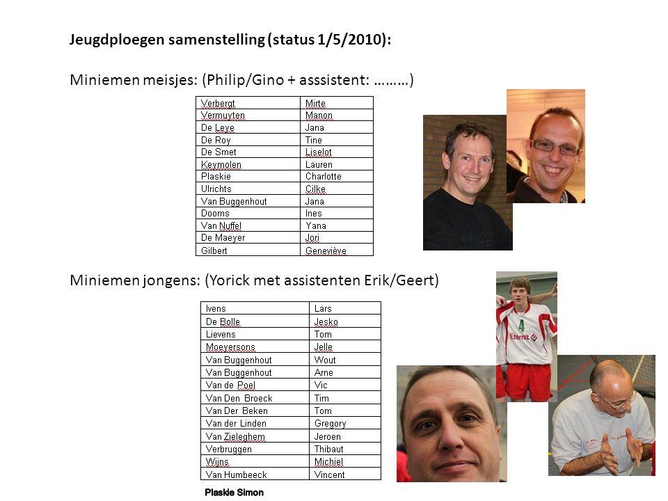 Jeugdploegen samenstelling (status 1/5/2010): Miniemen meisjes: (Philip/Gino + asssistent: ………) Miniemen jongens: (Yorick met assistenten Erik/Geert)