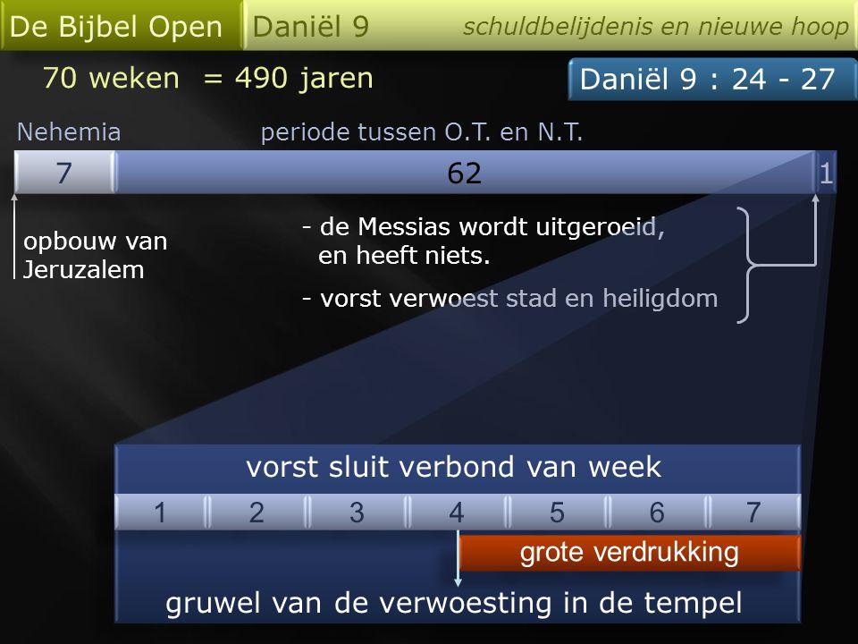 Babel De Bijbel Open Daniël 10 volharden in het gebed Meden en Perzen 536 Darius Kores 538537 24 3 1014Abib Daniël 10 : 21 al maakt niet één zich met mij sterk tegen hen, behalve uw vorst Michaël.