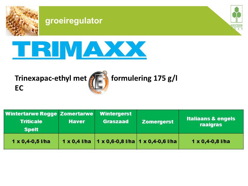 groeiregulator Trinexapac-ethyl met formulering 175 g/l EC Wintertarwe RoggeZomertarweWintergerst Zomergerst Italiaans & engels raaigras TriticaleHave