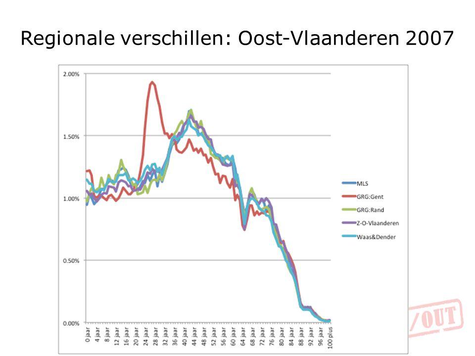 Regionale verschillen: Oost-Vlaanderen 2007 10