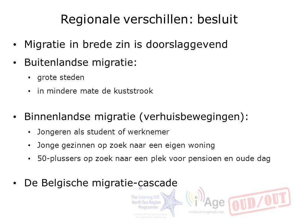 Regionale verschillen: besluit Migratie in brede zin is doorslaggevend Buitenlandse migratie: grote steden in mindere mate de kuststrook Binnenlandse