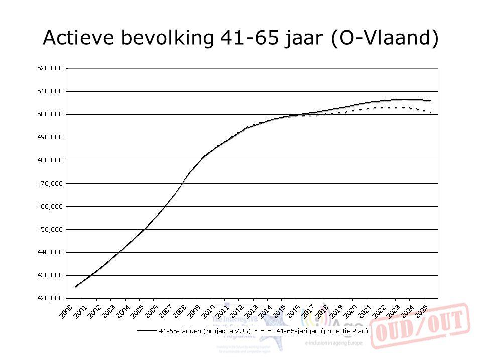 Actieve bevolking 41-65 jaar (O-Vlaand) 39